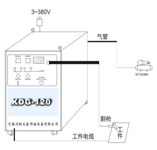 首页 洲翔产品中心 电焊机 空气等离子切割机 kdg空气等离子切割机